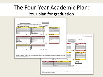 4 Year Plan Guide 1