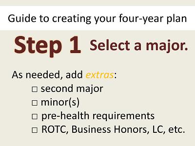 4 Year Plan Guide 3